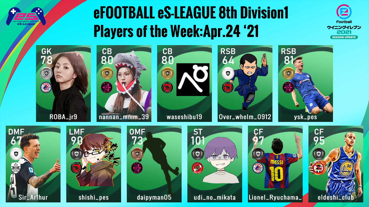 eFOOTBALL eS-LEAGUE 8th Division1 Players Of The Week 11