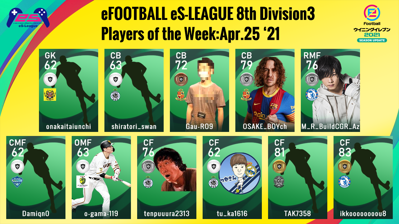 eFOOTBALL eS-LEAGUE 8th Division3 Players Of The Week 11