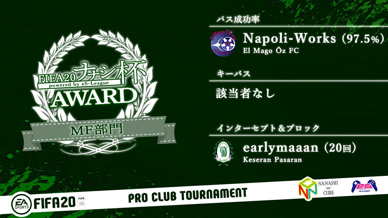 FIFA20 ナナシ杯 powered by eS-League AWARD【MF部門】