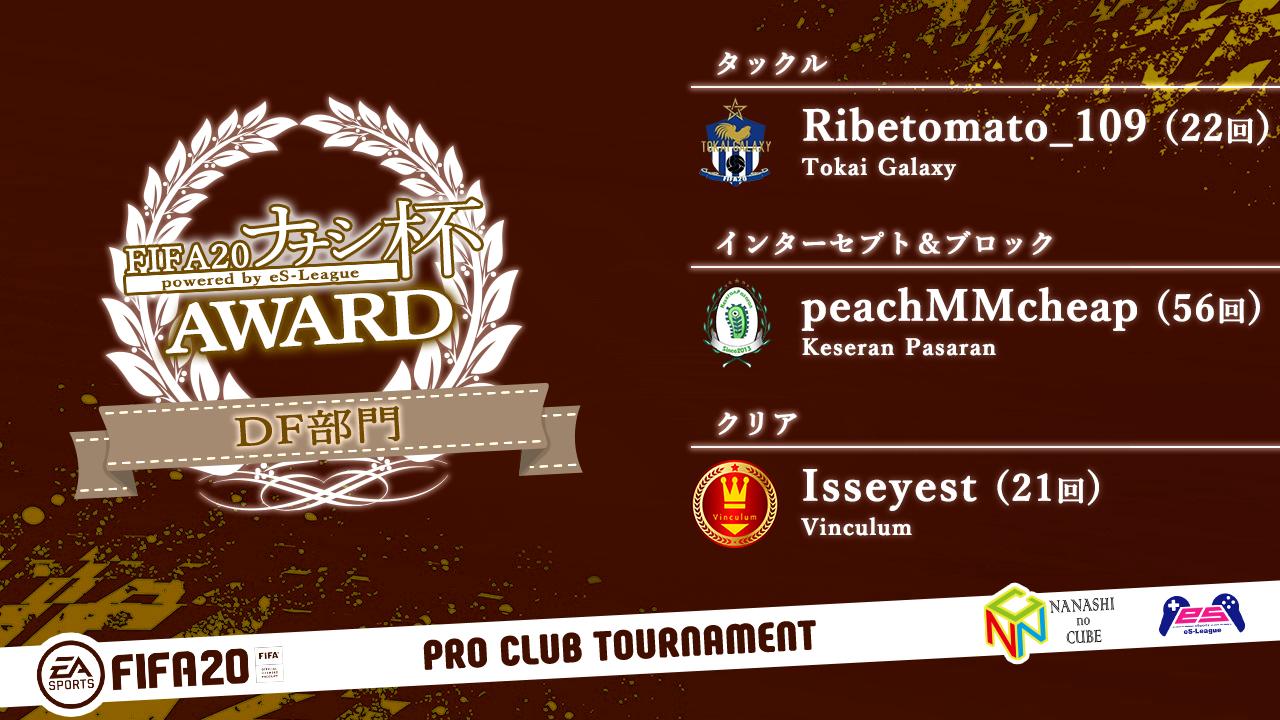 FIFA20 ナナシ杯 powered by eS-League AWARD【DF部門】