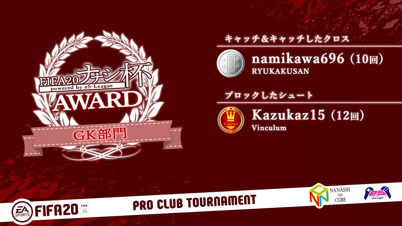 FIFA20 ナナシ杯 powered by eS-League AWARD【GK部門】