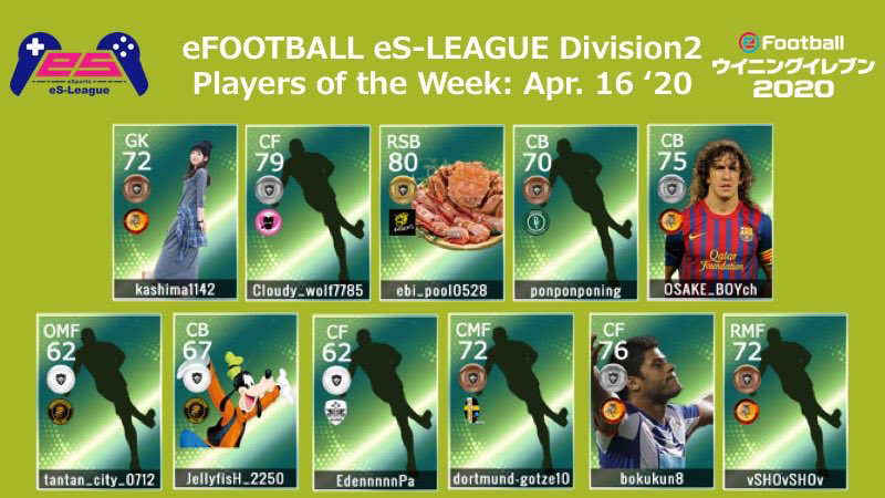 eFOOTBALL eS-LEAGUE 5th Division2 Players Of The Week 09