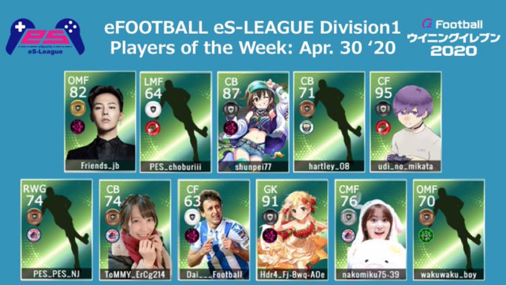 eFOOTBALL eS-LEAGUE 5th Division1 Players Of The Week 11