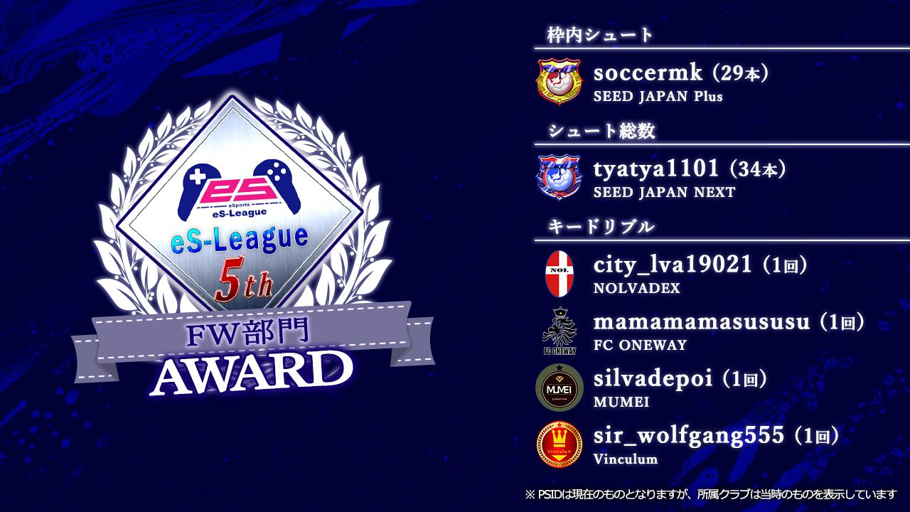 FIFA20 eS-League JAPAN 5th AWARD【FW部門】