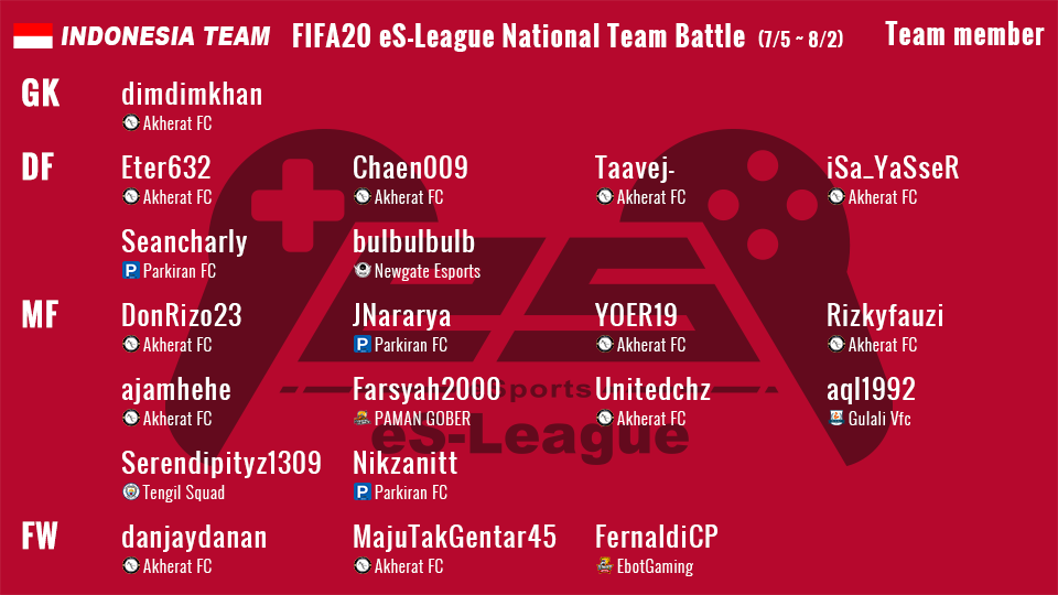 Announcement of candidate members for the NATIONAL TEAM MATCH starting from July 5!