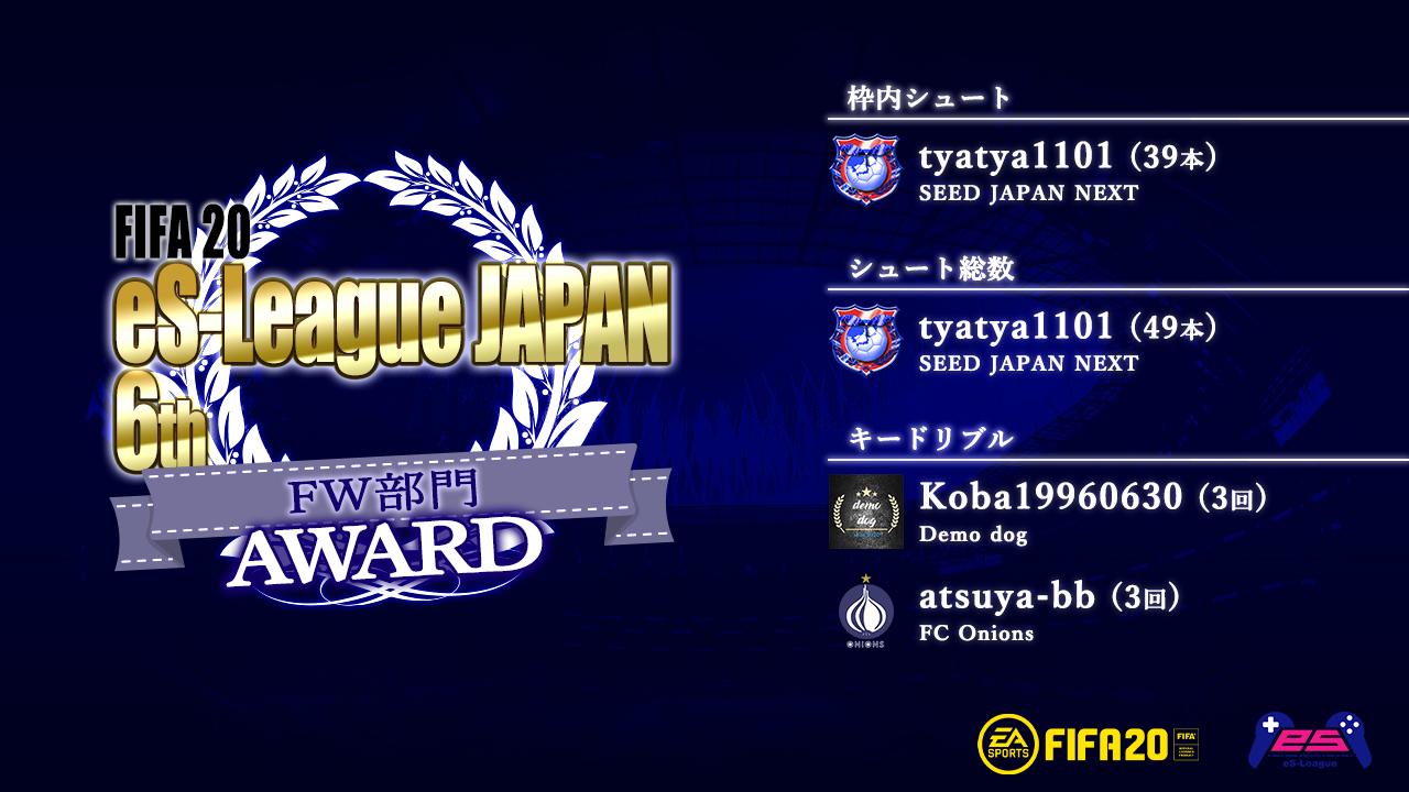 FIFA20 eS-League JAPAN 6th AWARD【FW部門】