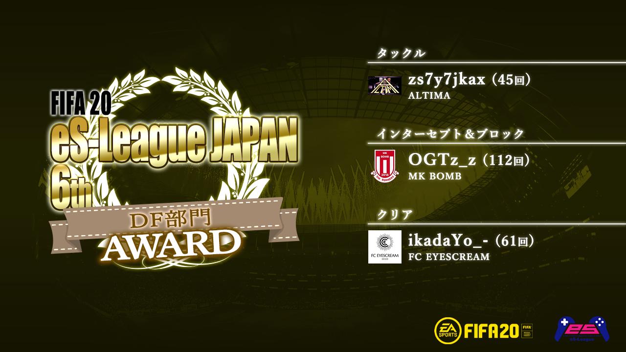 FIFA20 eS-League JAPAN 6th AWARD【DF部門】