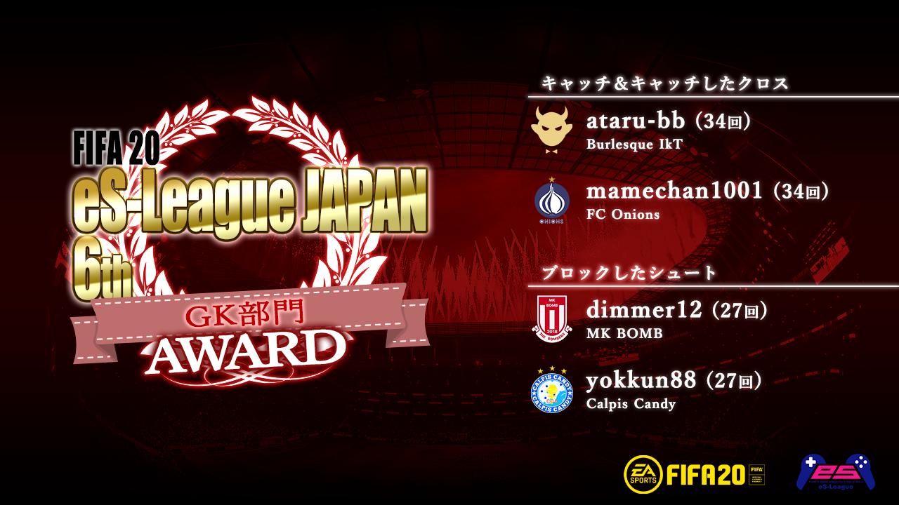 FIFA20 eS-League JAPAN 6th AWARD【GK部門】