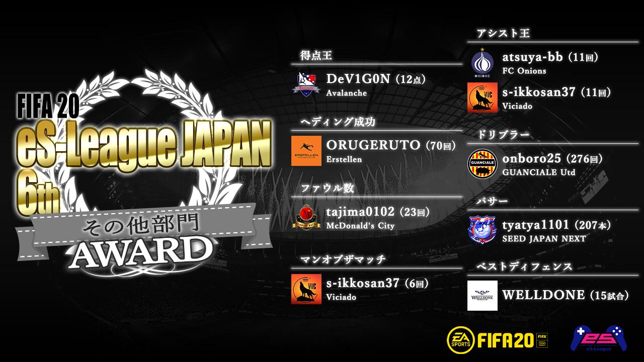 FIFA20 eS-League JAPAN 6th AWARD【その他部門】
