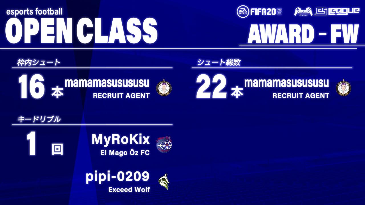 FIFA20 eS-League OpenClass 2nd AWARD【FW部門】