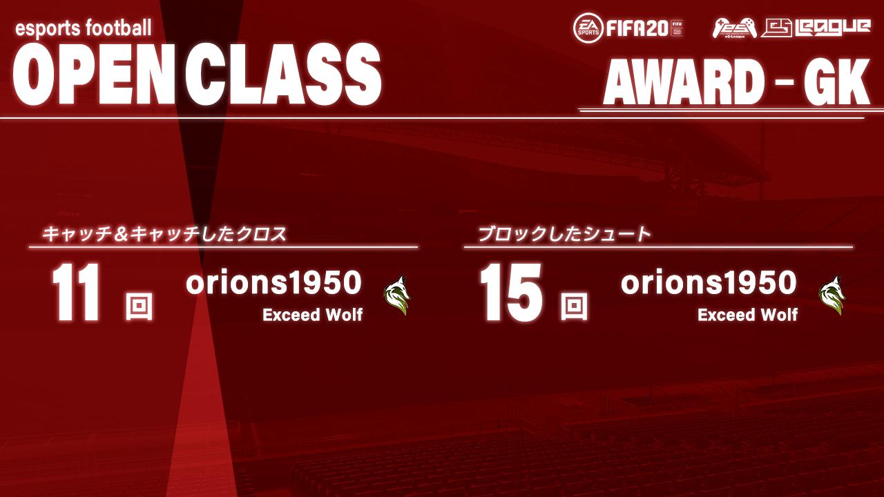 FIFA20 eS-League OpenClass 2nd AWARD【GK部門】