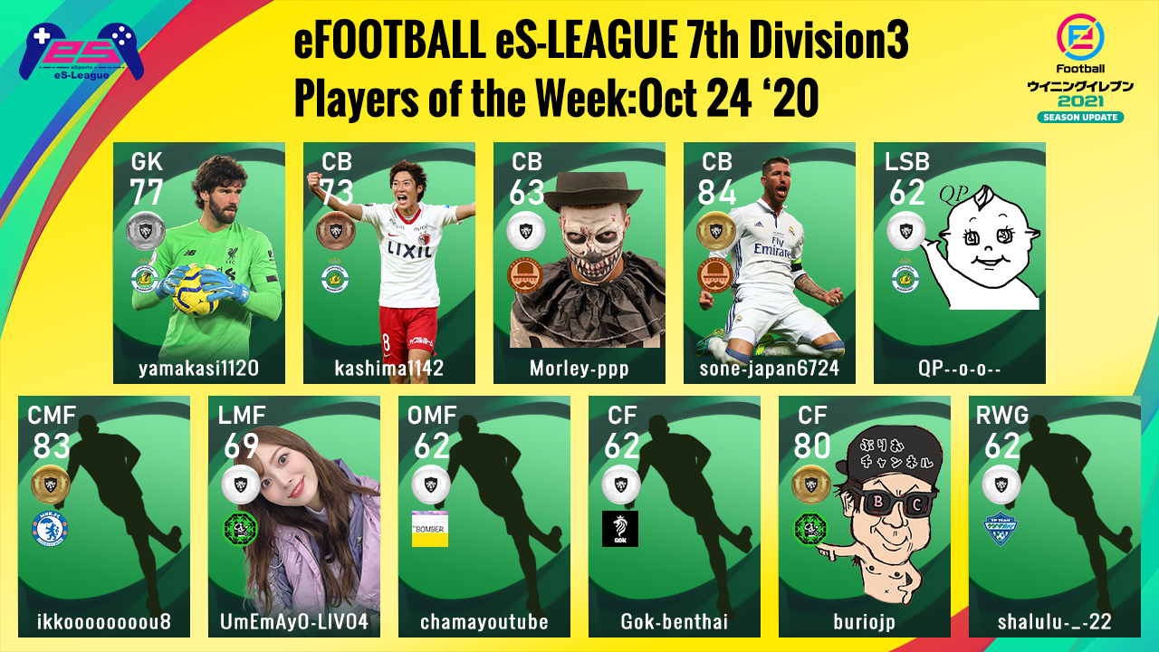 eFOOTBALL eS-LEAGUE 7th Division3 Players Of The Week 4