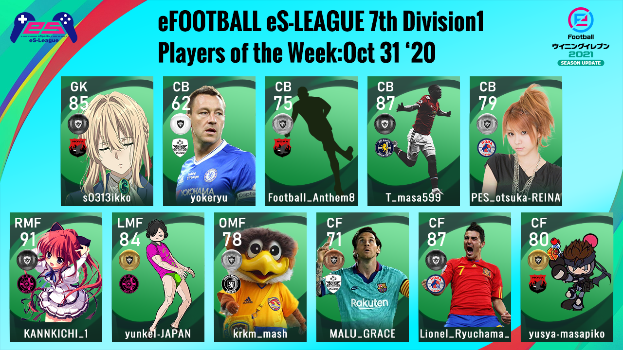 eFOOTBALL eS-LEAGUE 7th Division1 Players Of The Week 5