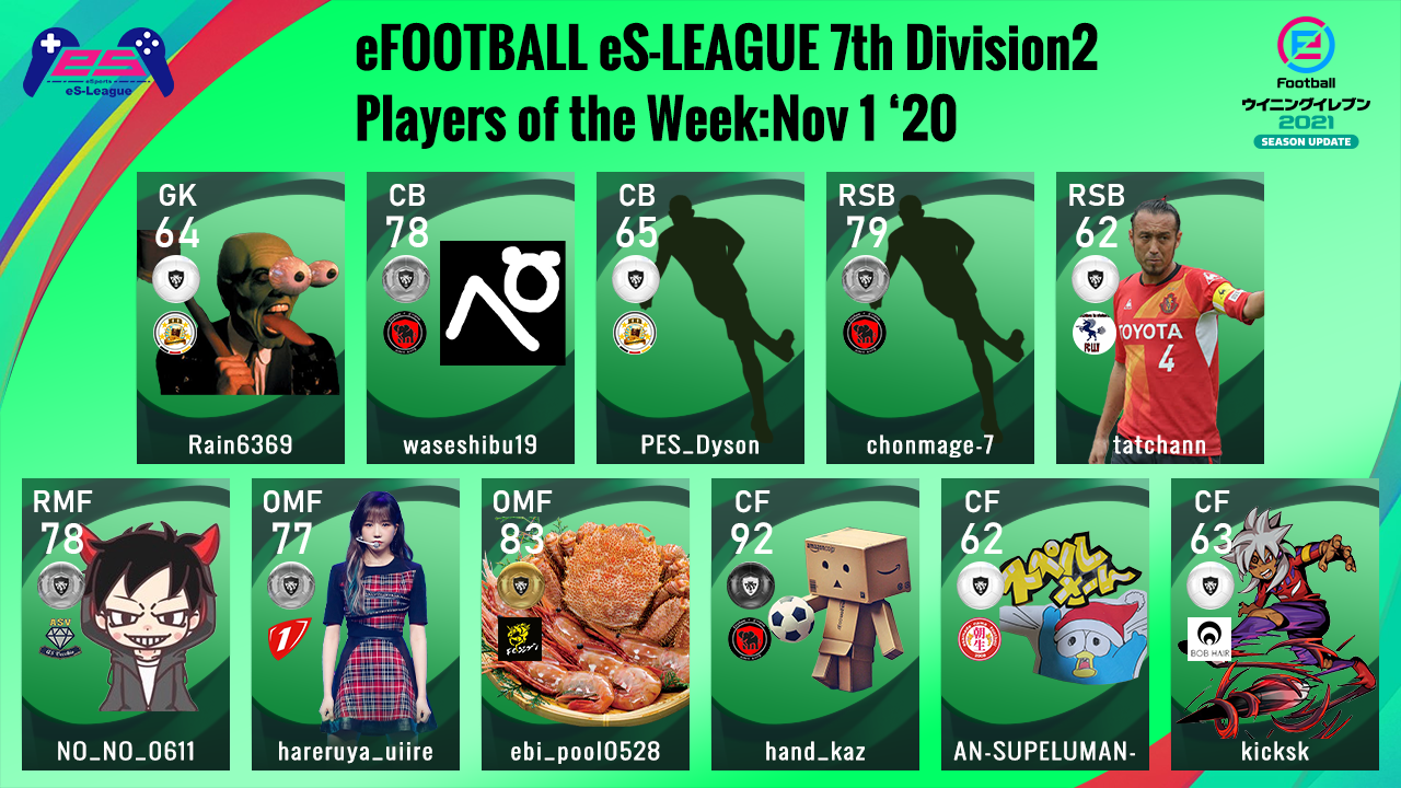 eFOOTBALL eS-LEAGUE 7th Division2 Players Of The Week 5