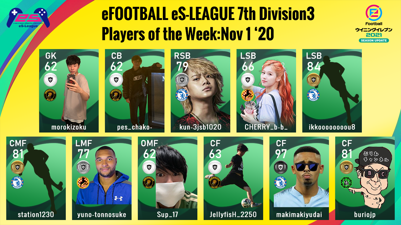 eFOOTBALL eS-LEAGUE 7th Division3 Players Of The Week 5
