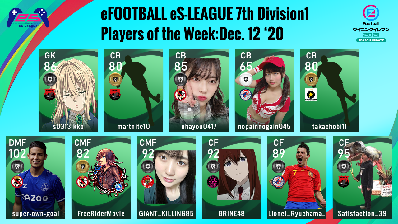 eFOOTBALL eS-LEAGUE 7th Division1 Players Of The Week 11