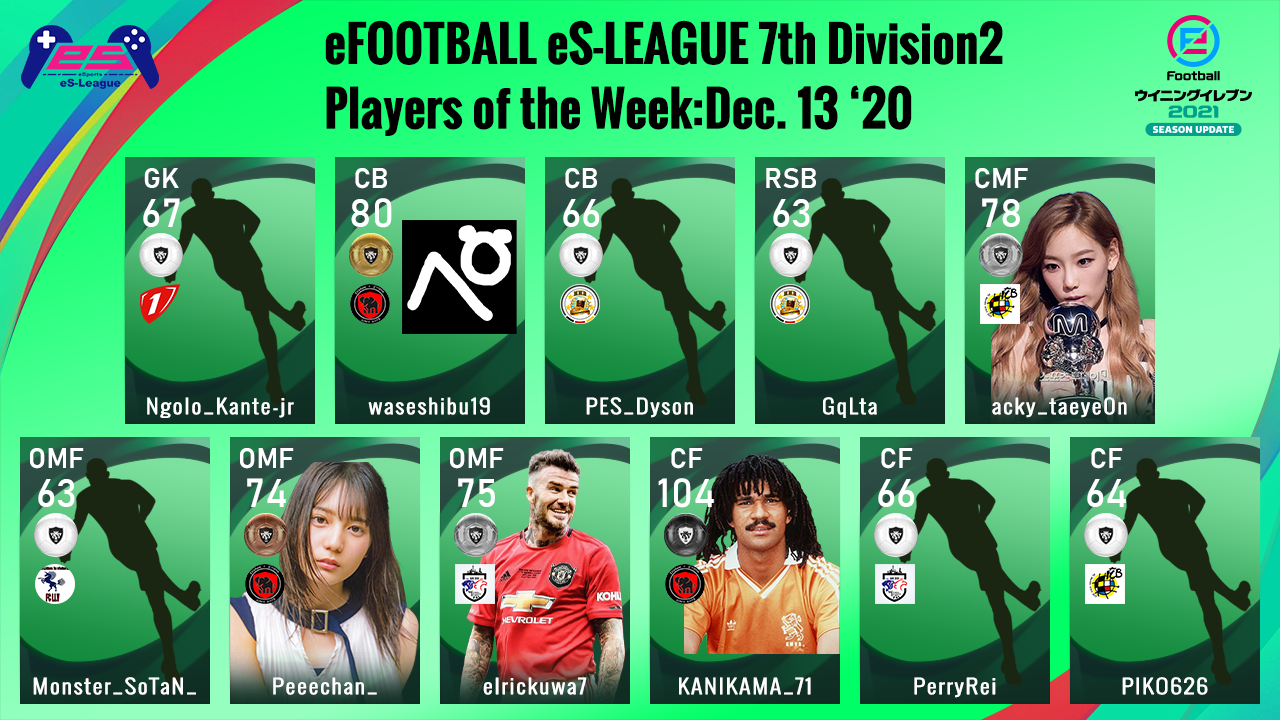 eFOOTBALL eS-LEAGUE 7th Division2 Players Of The Week 11