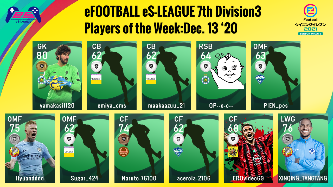 eFOOTBALL eS-LEAGUE 7th Division3 Players Of The Week 11