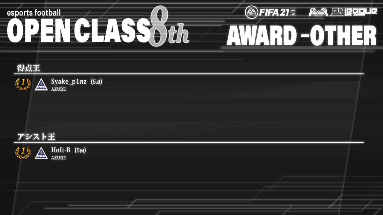 FIFA21 eS-League OpenClass 8th AWARD【総合1】