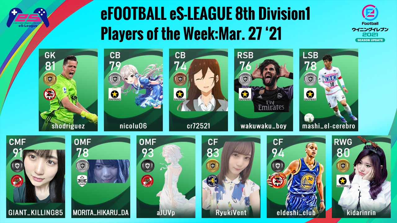 eFOOTBALL eS-LEAGUE 8th Division1 Players Of The Week 7