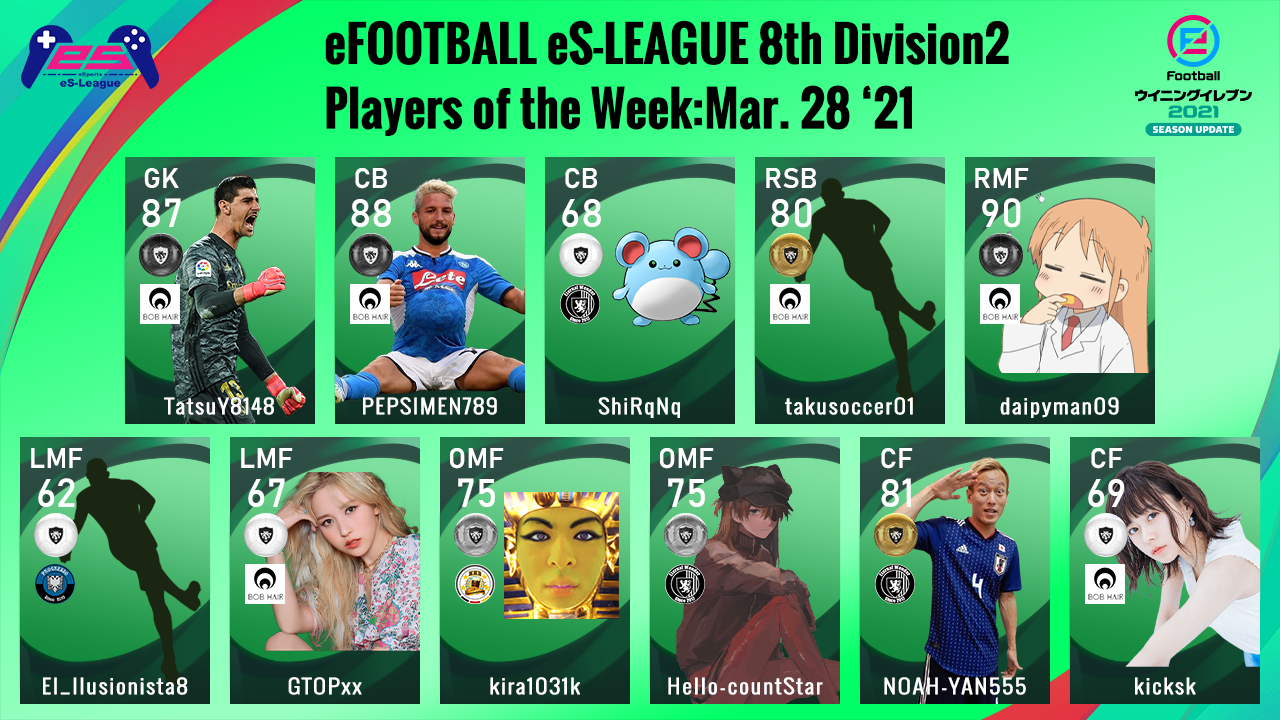 eFOOTBALL eS-LEAGUE 8th Division2 Players Of The Week 7