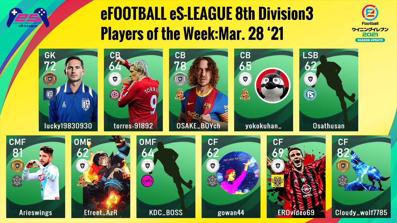 eFOOTBALL eS-LEAGUE 8th Division3 Players Of The Week 7