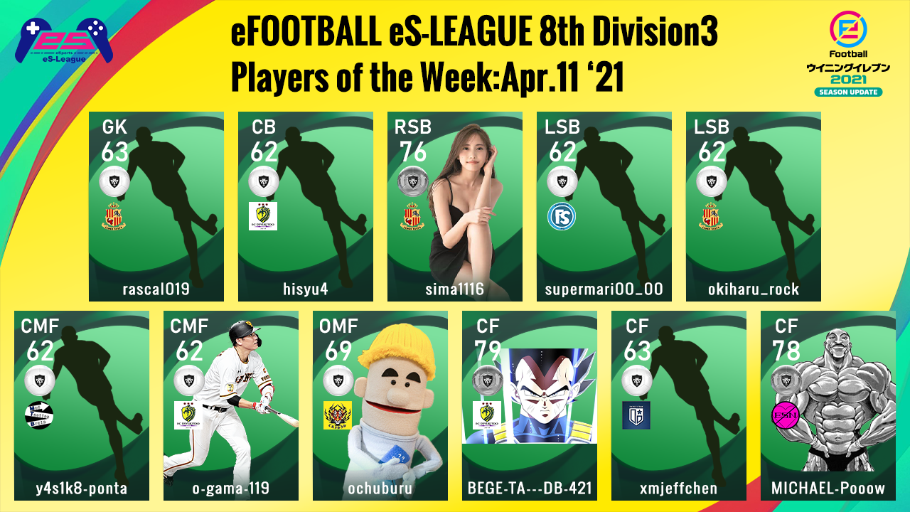 eFOOTBALL eS-LEAGUE 8th Division3 Players Of The Week 9