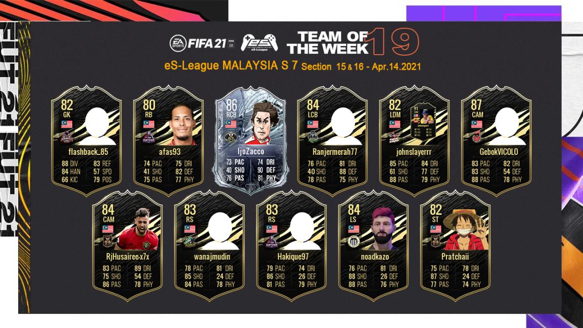 TOTW-malaysia19