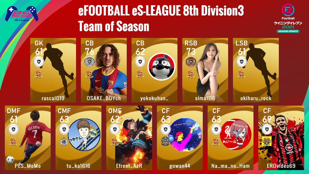 eFOOTBALL eS-LEAGUE 8th Division3 Team of Season