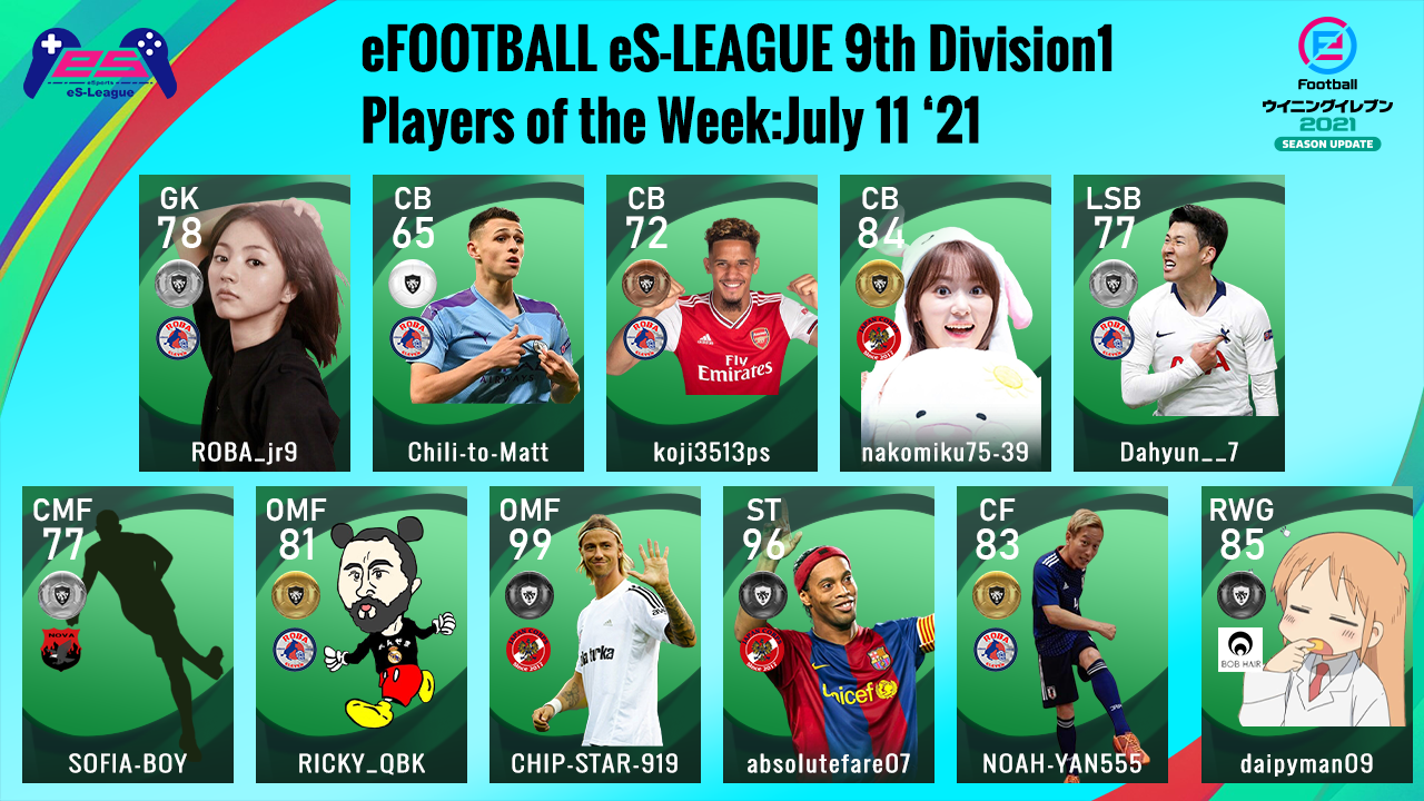 eFOOTBALL eS-LEAGUE 9th Division1 Players Of The Week 6