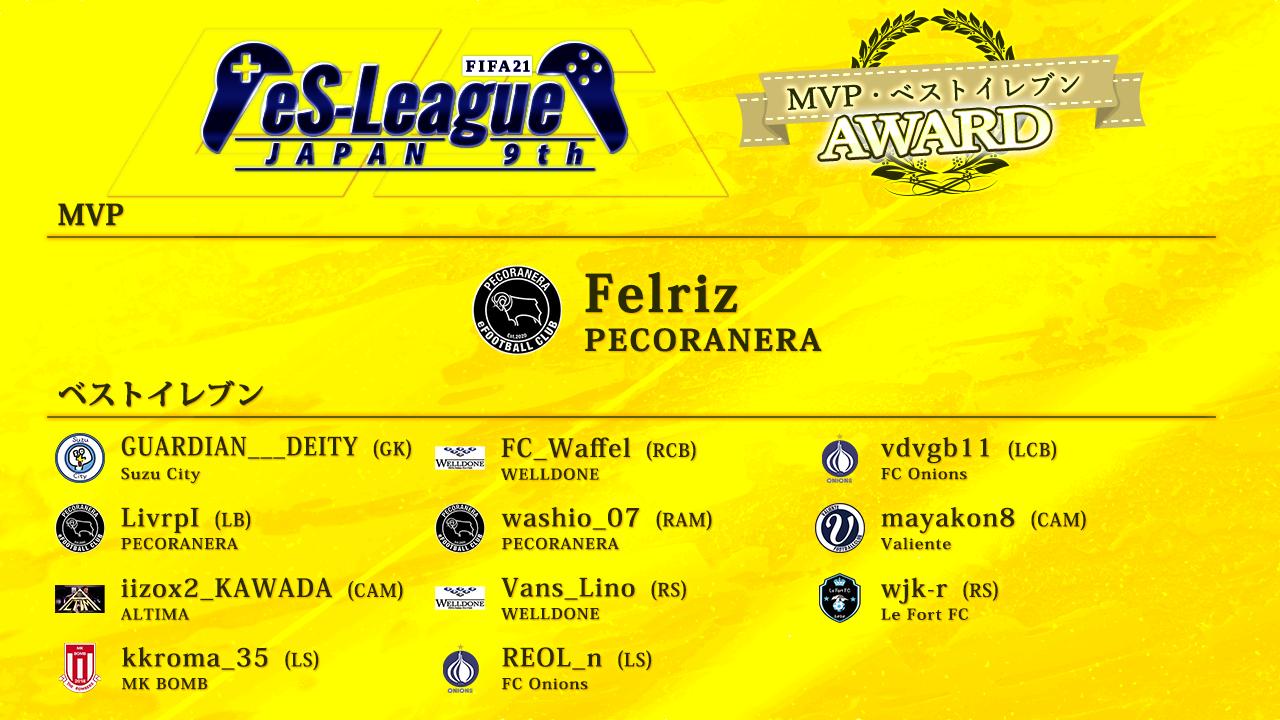 FIFA21 eS-League JAPAN 9th AWARD【MVP・ベストイレブン】