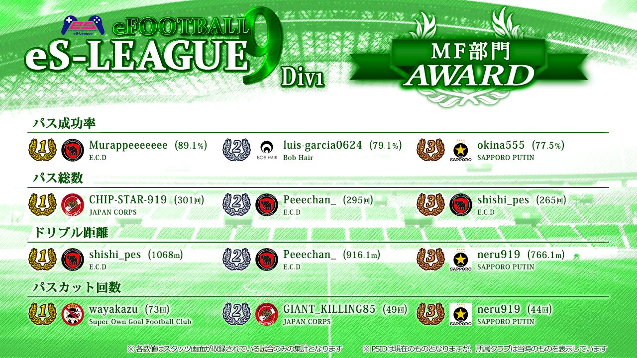 eFOOTBALL eS-LEAGUE 9th 1部 AWARD【MF部門】
