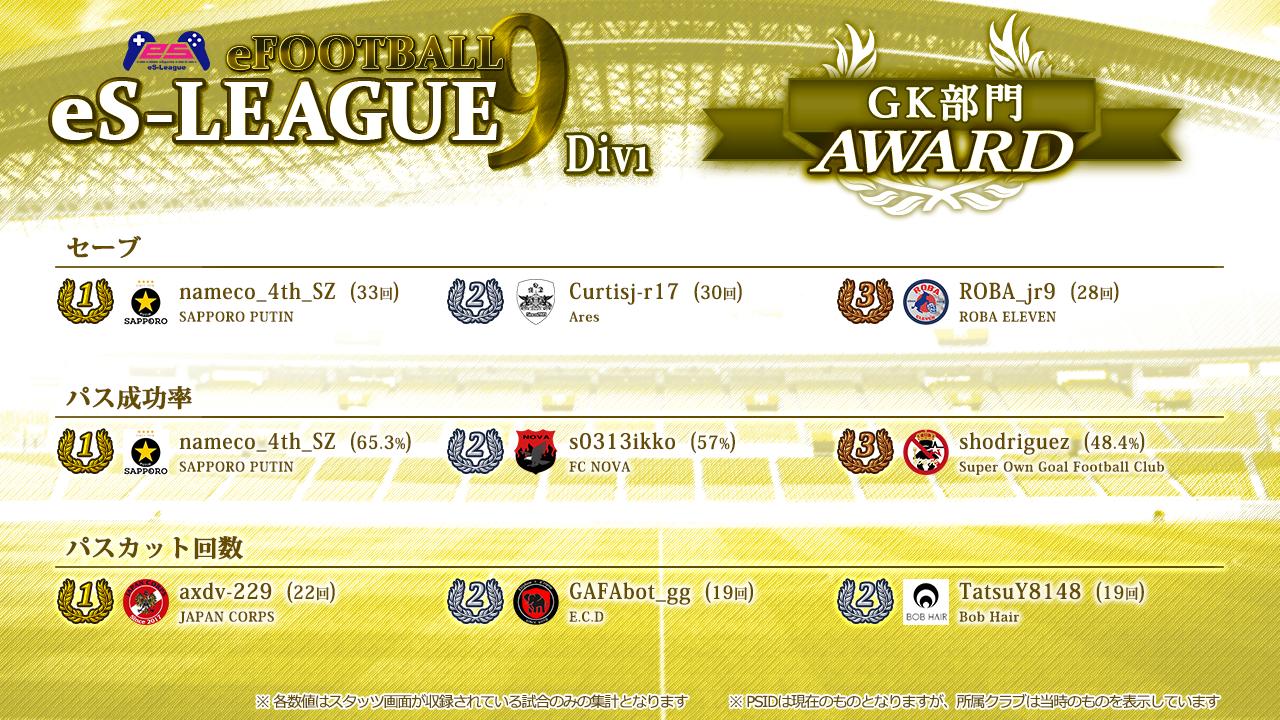 eFOOTBALL eS-LEAGUE 9th 1部 AWARD【GK部門】