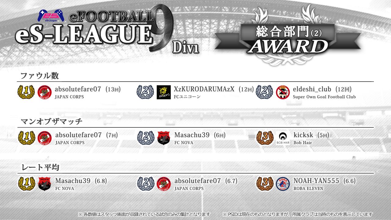 eFOOTBALL eS-LEAGUE 9th 1部 AWARD【総合2】