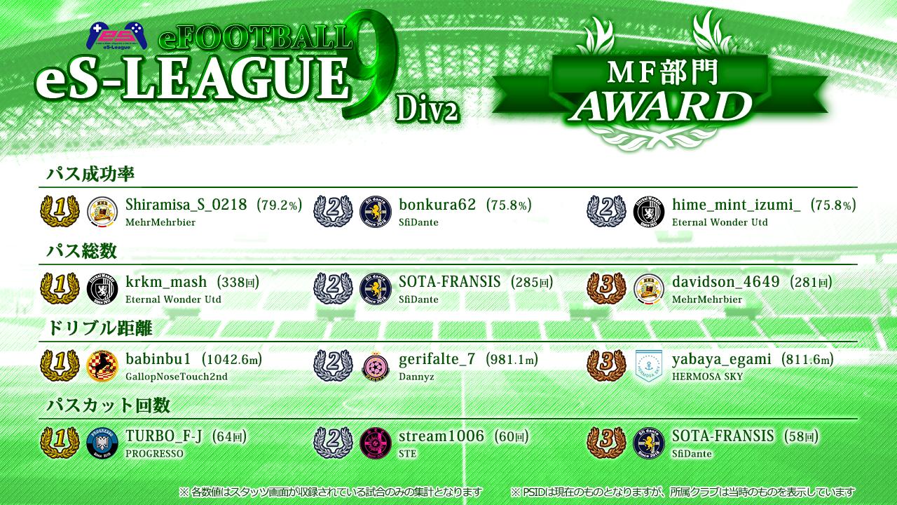 eFOOTBALL eS-LEAGUE 9th 2部 AWARD【MF部門】