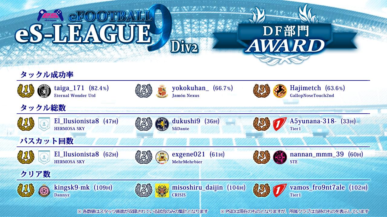 eFOOTBALL eS-LEAGUE 9th 2部 AWARD【DF部門】