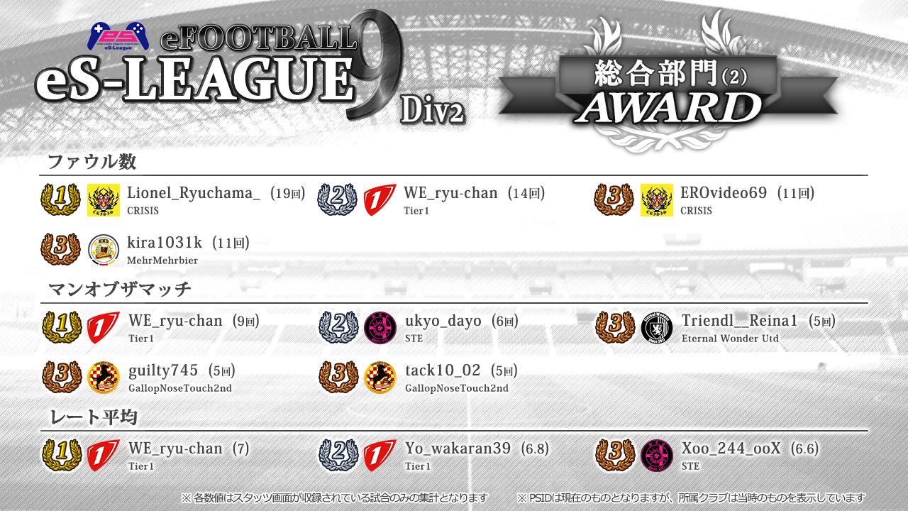 eFOOTBALL eS-LEAGUE 9th 2部 AWARD【総合2】
