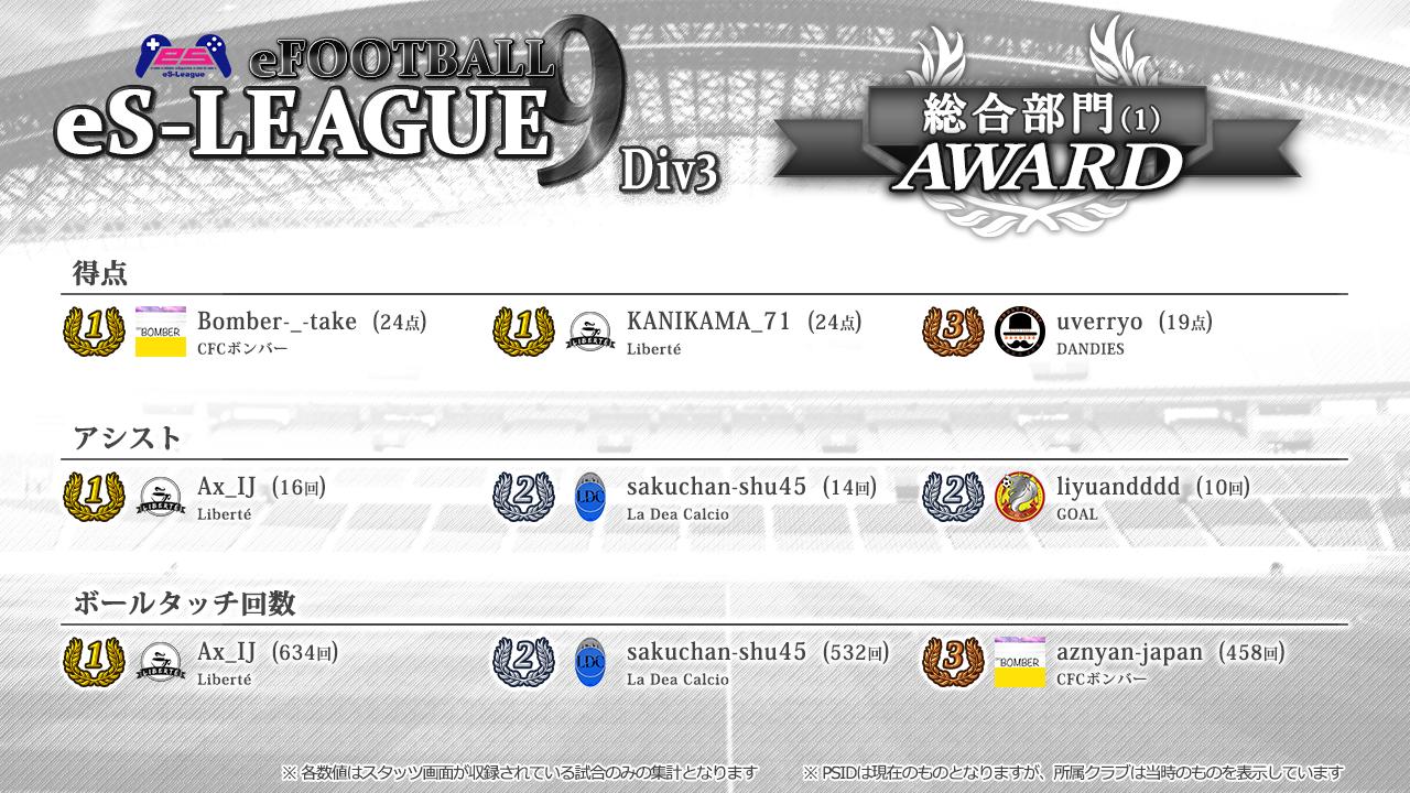 eFOOTBALL eS-LEAGUE 9th 3部 AWARD【総合1】