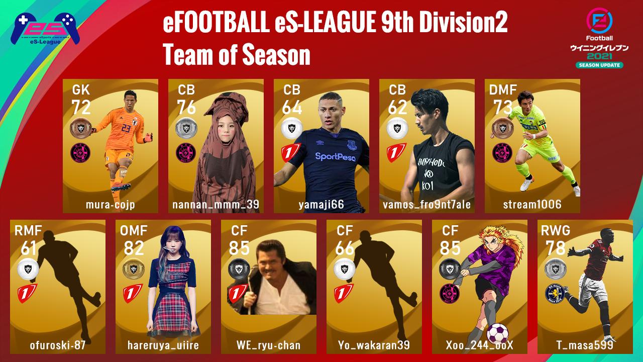 eFOOTBALL eS-LEAGUE 9th Division2 Team of Season